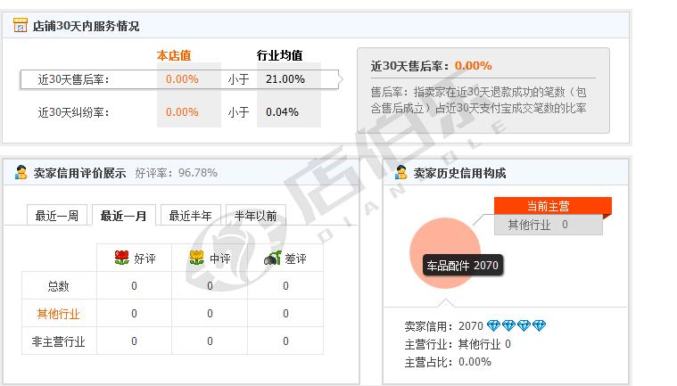 出售四钻     浙江地区  无售假虚假   企业不过户   低价出售