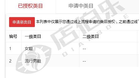 华南地区  男女鞋旗舰店  诚意低价出售