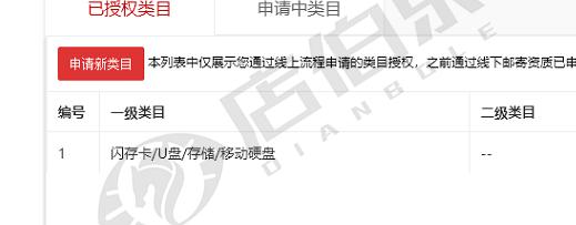华东地区  优盘旗舰店  名字好听   卖家诚心出售