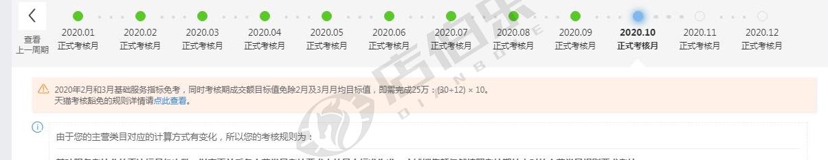 华东地区   男鞋旗舰店  营业额做满  优质店铺  盈利店铺  价格好商量