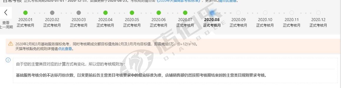 华南地区   地板清洁+烘焙+晾衣架+吸尘器旗舰店 无扣分 无贷款 卖家诚信出售  一般纳税