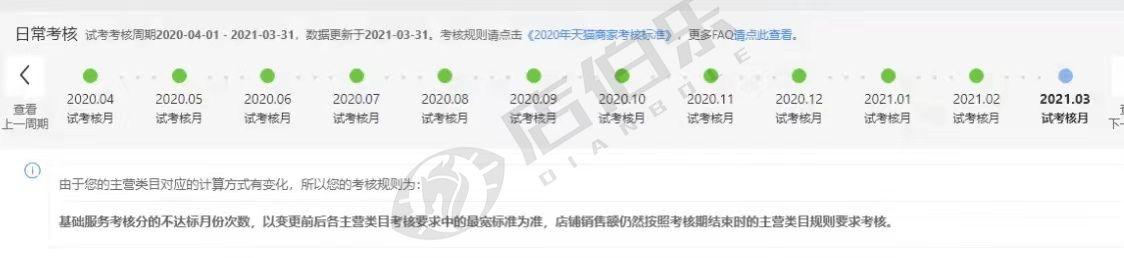 华南地区  汽车零部件专营店 老店 扣2分 无贷款 价格实惠 一般纳税 店铺干净 最近急售