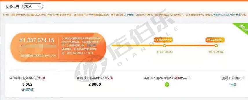 华南地区 汽车用品+汽车零部件旗舰店  无扣分无贷款 公司一般纳税人   名字好听