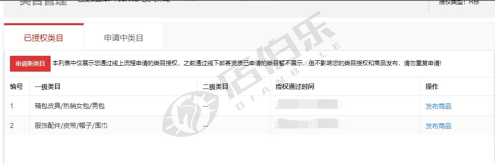 华中地区  箱包+服饰配件专营店  无扣分 卖家诚心出售  价格实惠