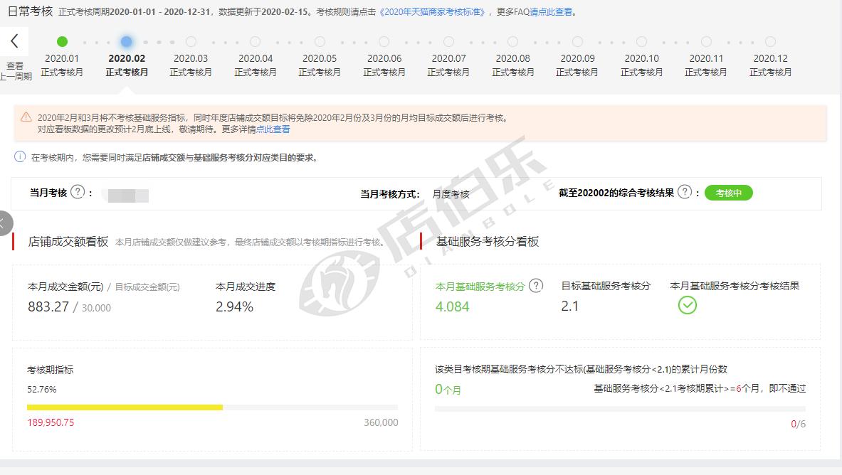 华东地区 住宅家具旗舰店 住宅类目基本全开 20R 中文商标 过户方便