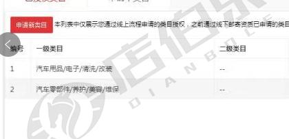 华中地区  汽车用品+零部件旗舰店 无扣分 无贷款    卖家诚信出售  一般纳税