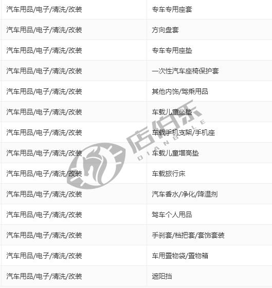 华中地区 车品专营店 无贷款 公司一般纳税人 卖家靠谱出售