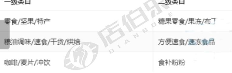 华东地区  零食坚果+粮油米面+咖啡冲饮旗舰店  无扣分 无贷款 价格实惠 一般纳税  店铺干净急售