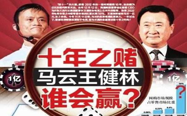 马云对赌王健林,谁才是最后赢家?